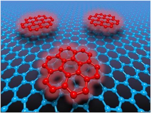 石墨烯和有机物复合材料在电子工业中的新视角
