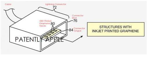 #石墨烯周报#使用石墨烯信号路径的闪电连接器