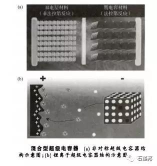 石墨烯材料及石墨烯基超级电容器04.jpg
