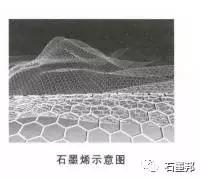 石墨烯材料及石墨烯基超级电容器.jpg