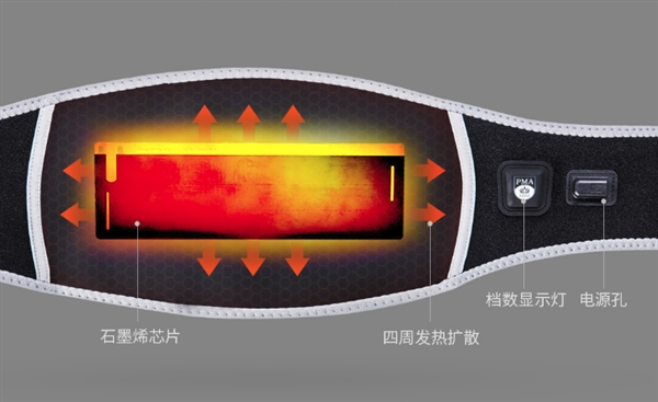 有品上架石墨烯发热腰带:1秒发热防烫伤