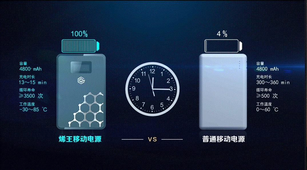 浙江大学山东工业技术研究院石墨烯应用研究中心