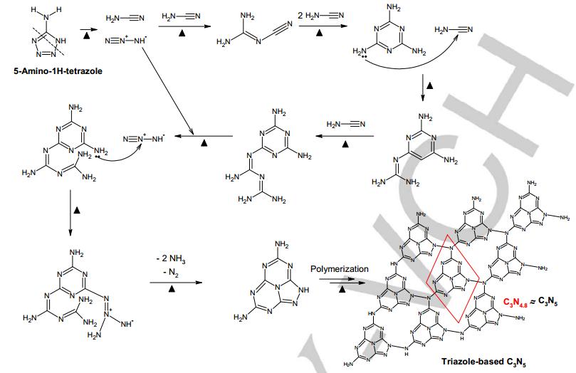 Angew.:具有三唑和三嗪骨架的有序介孔C3N5及其石墨烯复合物
