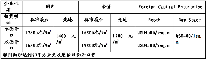 第四届中国(上海)国际纳米及石墨烯展览会暨高峰论坛召开在即