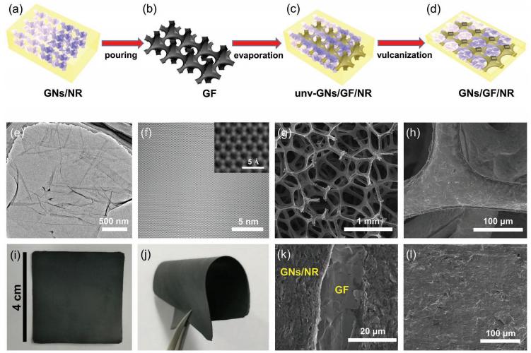 中科院成会明&任文才AM: 整齐排列的石墨烯纳米片在石墨烯泡沫中的协同作用用于高性能导热复合材料
