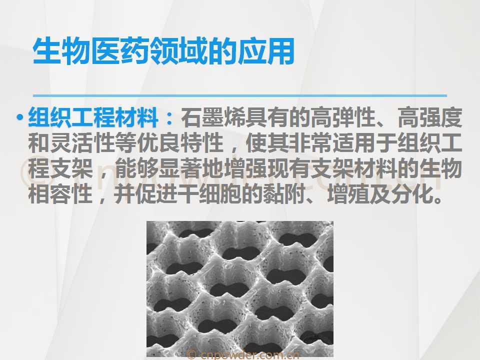 """6页PPT了解石墨烯及其衍生物在生物医药领域的应用"""""""