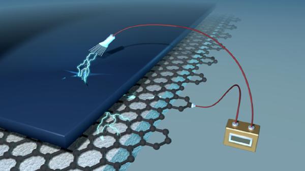 创新应用 | 石墨烯复合导电土工布开启智能土工布新纪元