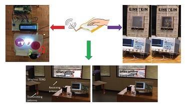 石墨烯复合材料新发现——可实现无线传输能量和信号