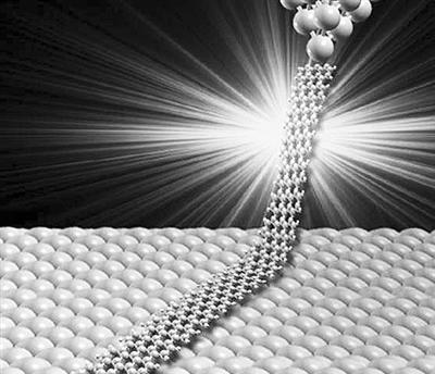 石墨烯纳米带首次可控稳定发光 有望极大促进新型光源发展