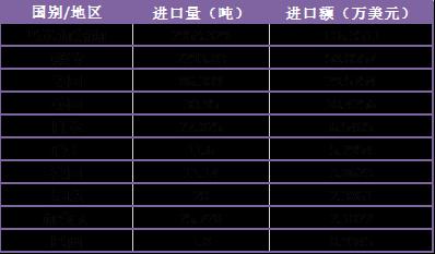 """017年我国鳞片天然石墨进出口情况"""""""