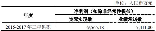 华丽家族股份有限公司 关于北京墨烯控股集团股份有限公司业绩承诺实现情况的说明