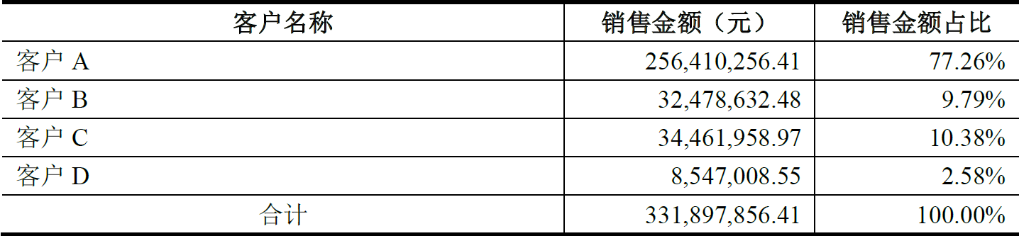 华西能源工业股份有限公司关于对深圳证券交易所关注函回复的公告