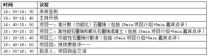 【CGIA】石墨烯项目路演暨对接活动邀请函