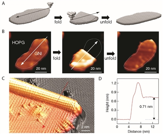 """全世界最小、原子级精准、可按需定制 石墨烯""""折纸术""""了解一下"""