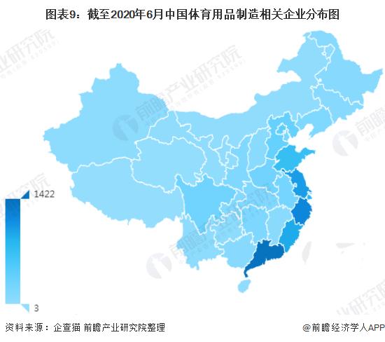 图表9:截至2020年6月中国体育用品制造相关企业分布图