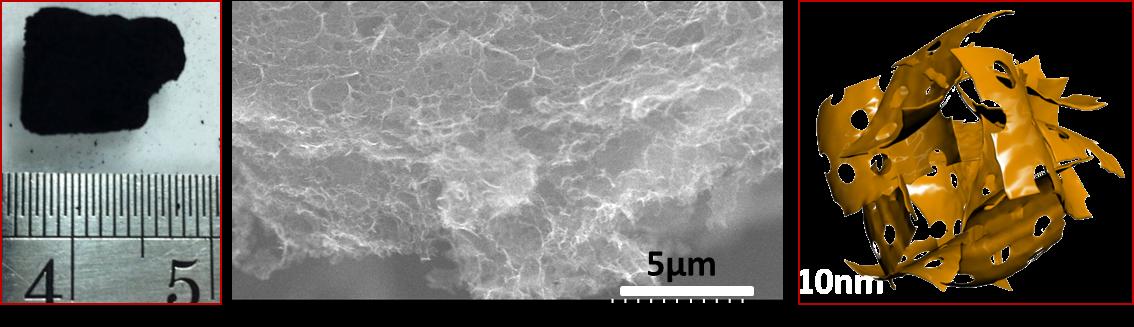 超轻多孔石墨烯电极在双功能电化学电极中的应用