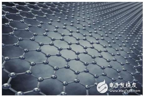 石墨烯复合材料的应用领域