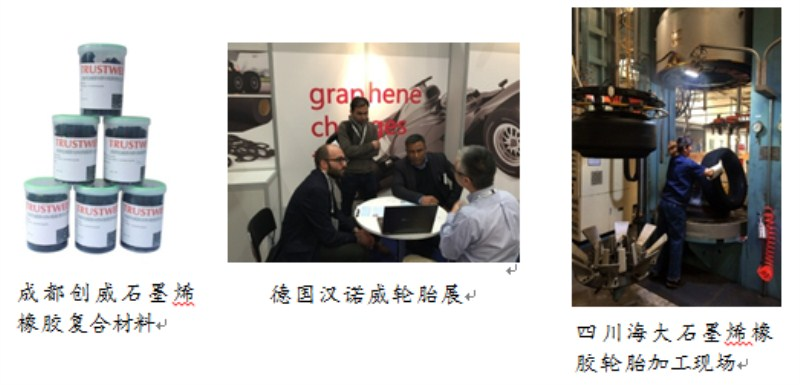国际科技合作助力我省石墨烯产业发展