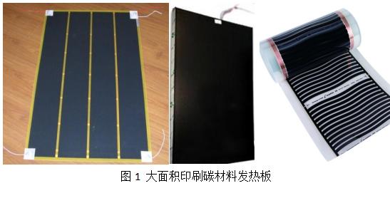 芬芳石墨烯发热电暖系统漫谈碳材料发热