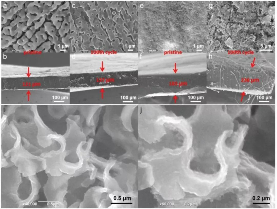 AM:亲锂3D多孔纳米氮掺杂石墨烯实现锂金属超高倍率