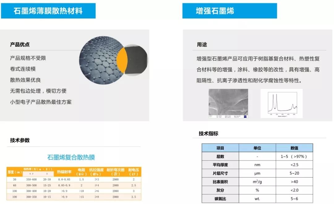 十年石墨烯材料研究经验,星途新材致力于提供高质量的散热解决方案!
