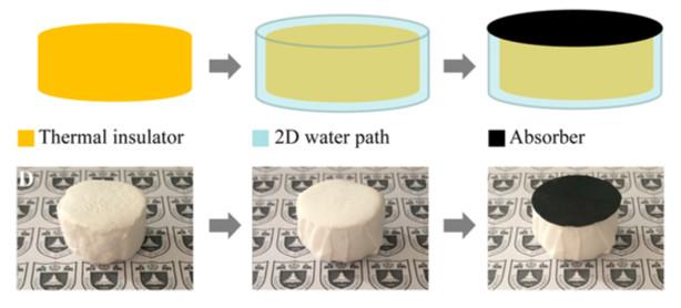 被华为拿来做电池的石墨烯,未来或许可用于海水淡化