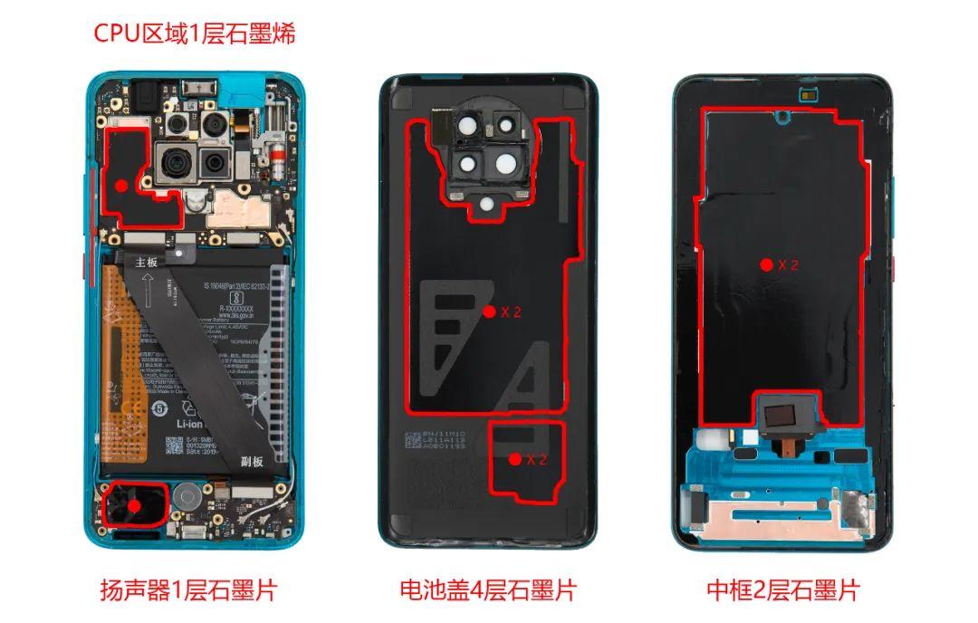 手机散热靠什么?Redmi K30 Pro 超大液冷VC科普详解