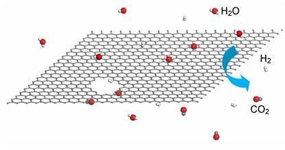 学术干货∣一文读懂多孔石墨烯材料
