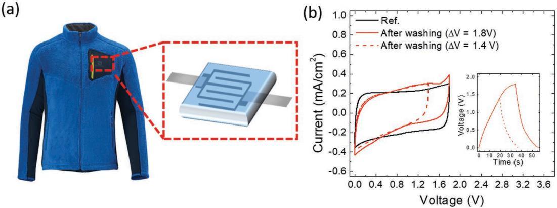 丝网印刷规模化制备微型超级电容器