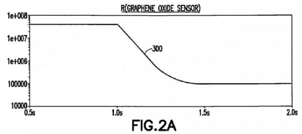 诺基亚新专利,智能手机用石墨烯材料防水