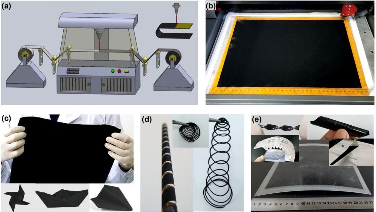 智能材料新思路:解锁激光诱导石墨烯纸的制备