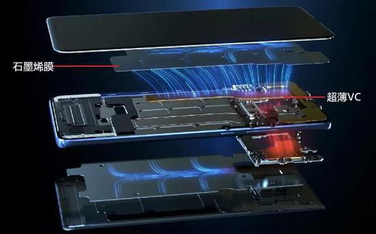 HUAWEI SuperCool超强散热系统(图片来源于互联网)