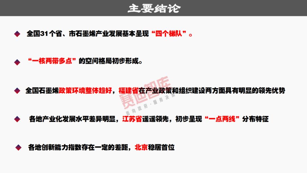 """31省""""四个梯队""""石墨烯产业格局已成,这份报告分析得很透"""