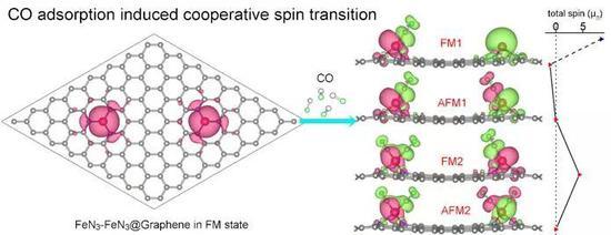 """单个金属原子也能做催化剂 能获得""""以一当十""""催化力"""