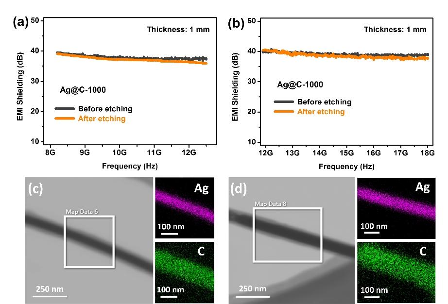 高性能电磁波屏蔽材料研究取得新进展