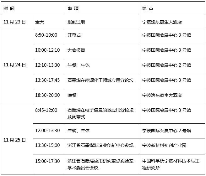 """1月24-25日:2018宁波石墨烯产业发展论坛"""""""