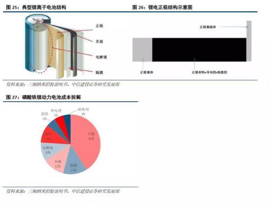 天奈科技:全球碳纳米管导电剂龙头
