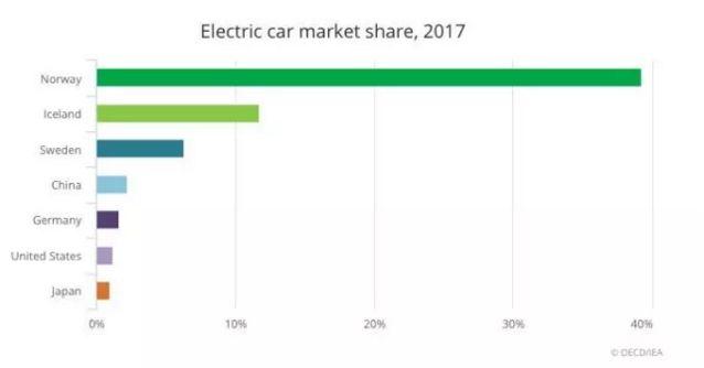 石墨烯材料有望将车辆的塑料部分减重20%