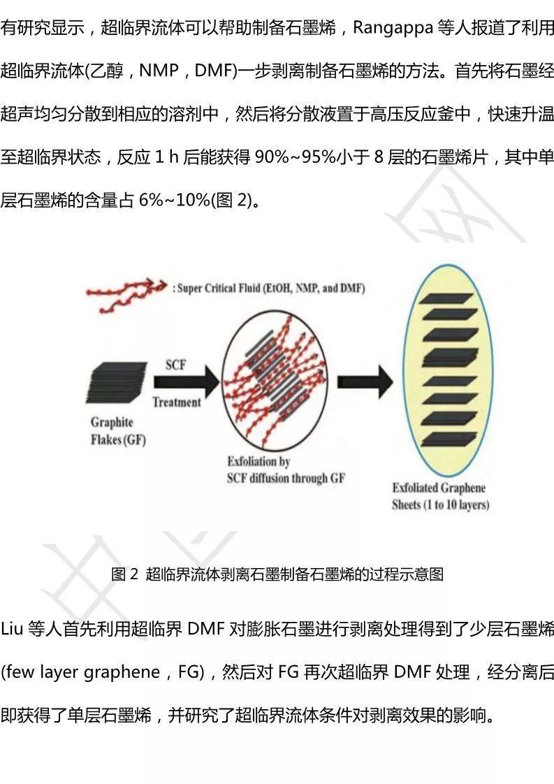 石墨烯工业化生产新思路:超临界流体剥离