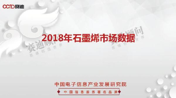赛迪顾问预测到2021年中国石墨烯的市场规模将达到112230.2万元