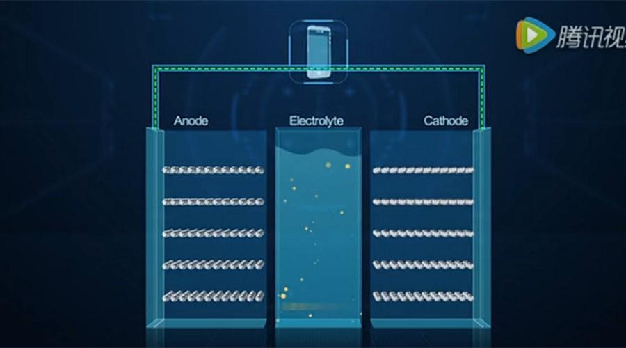 还原华为石墨烯基锂离子电池技术的本来面目
