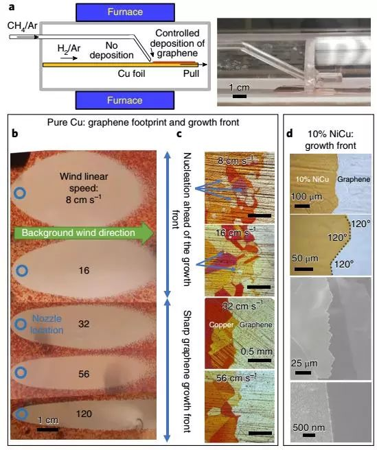 如何通过CVD实现单晶石墨烯的批量合成