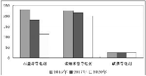 石墨烯锂电池应用显优势 导电添加剂产业化提速