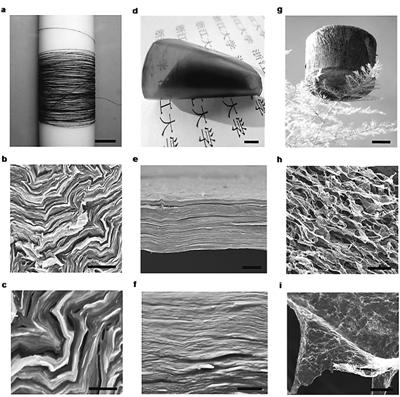 科学家发明绿色方法可1小时制备单层石墨烯,有望在工业上大规模应用  寻找石墨变薄之方(新知)