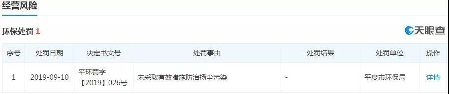 新华锦收问询函:拟4000万购石墨烯资产 被问是否向控股股东输送资金