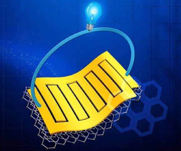 中国科学院大连化学物理研究所石墨烯基柔性化、微型化超级电容器研究取得新进展