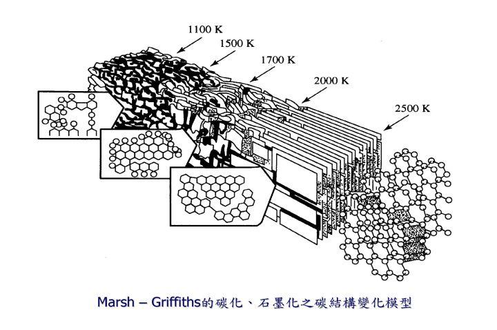 石墨烯导热膜是一个怎样的存在?